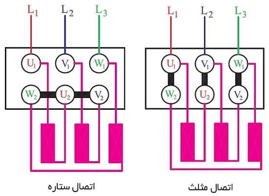 اتصال الکتروموتور