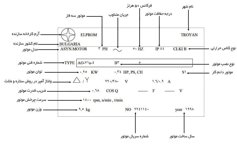 پلاک الکتروموتور